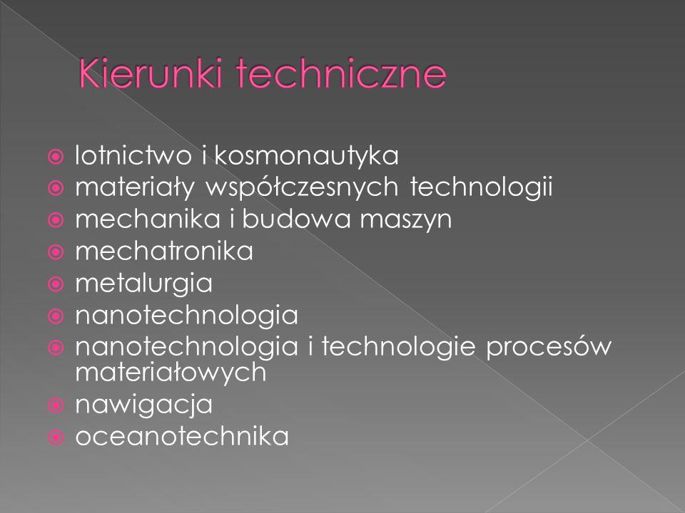  lotnictwo i kosmonautyka  materiały współczesnych technologii  mechanika i budowa maszyn  mechatronika  metalurgia  nanotechnologia  nanotechn