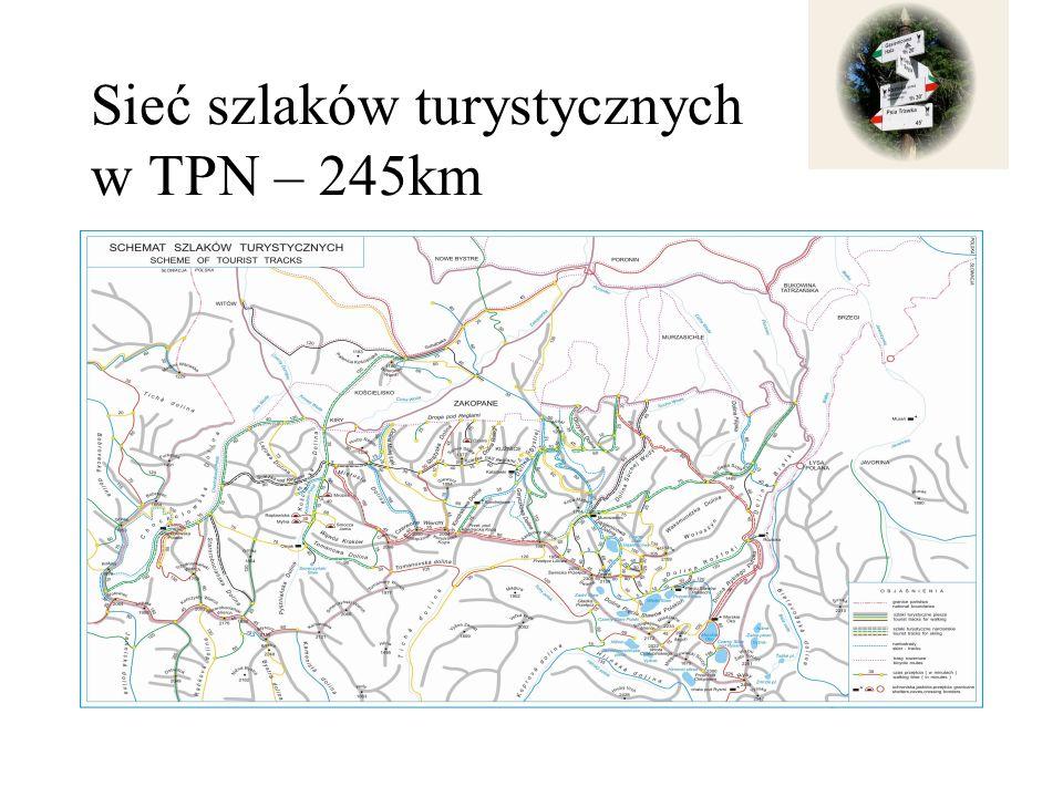 Sieć szlaków turystycznych w TPN – 245km