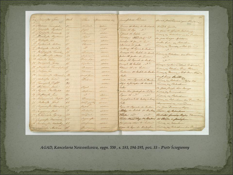 AGAD, Kancelaria Nowosilcowa, sygn. 550, s. 183, 194-195, poz. 33 – Piotr Ściegienny