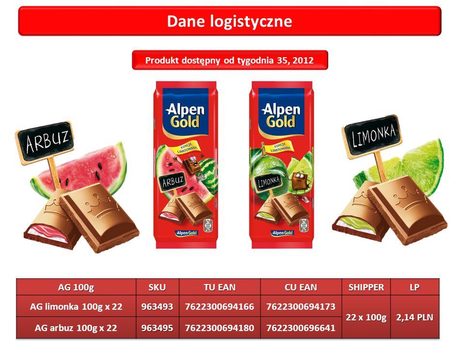 4 Dane logistyczne Produkt dostępny od tygodnia 35, 2012