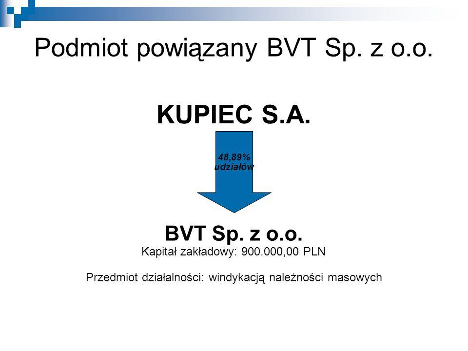 Podmiot powiązany BVT Sp. z o.o. 48,89% udziałów KUPIEC S.A. BVT Sp. z o.o. Kapitał zakładowy: 900.000,00 PLN Przedmiot działalności: windykacją należ