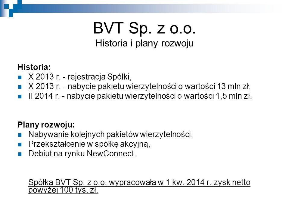 BVT Sp. z o.o. Historia i plany rozwoju Historia: X 2013 r. - rejestracja Spółki, X 2013 r. - nabycie pakietu wierzytelności o wartości 13 mln zł, II