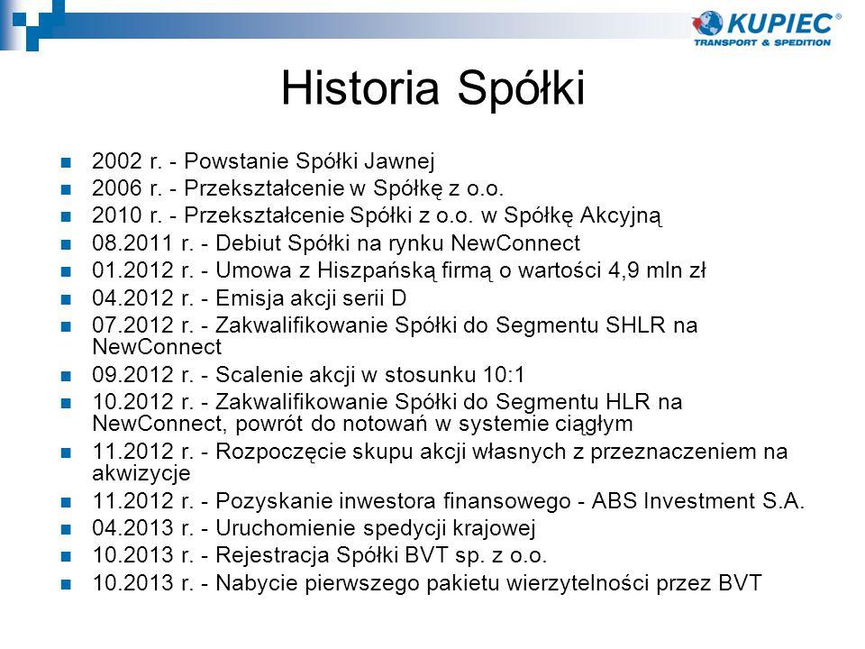 Historia Spółki 2002 r. - Powstanie Spółki Jawnej 2006 r. - Przekształcenie w Spółkę z o.o. 2010 r. - Przekształcenie Spółki z o.o. w Spółkę Akcyjną 0