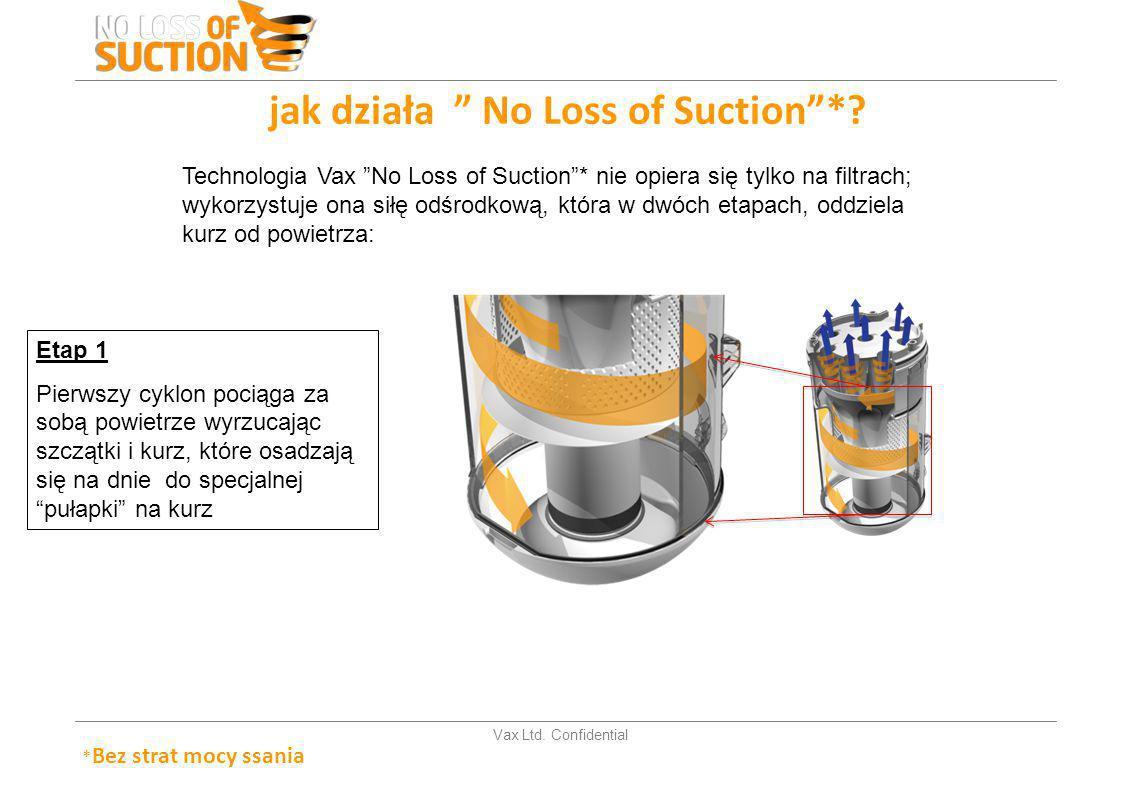 """Vax Ltd. Confidential jak działa """" No Loss of Suction""""*? Technologia Vax """"No Loss of Suction""""* nie opiera się tylko na filtrach; wykorzystuje ona siłę"""