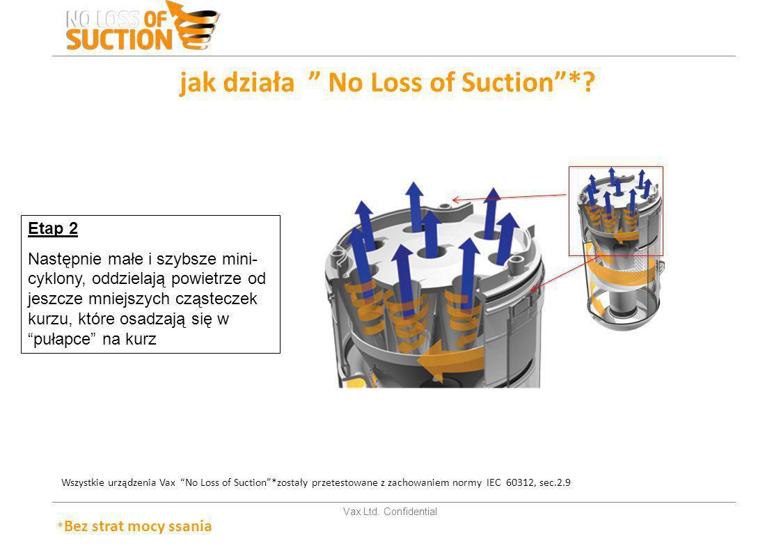 """Vax Ltd. Confidential jak działa """" No Loss of Suction""""*? Wszystkie urządzenia Vax """"No Loss of Suction""""*zostały przetestowane z zachowaniem normy IEC 6"""