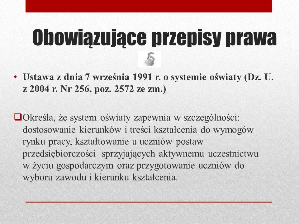 Obowiązujące przepisy prawa Rozporządzenie Ministra Edukacji Narodowej z dnia 21 maja 2001r.