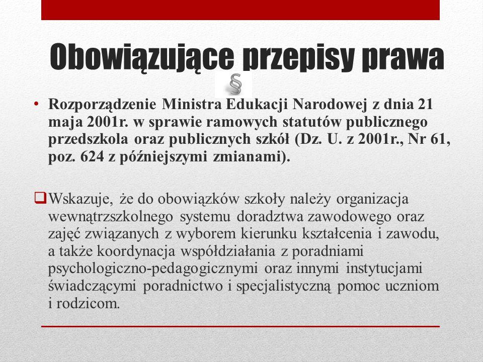 Obowiązujące przepisy prawa Rozporządzenie Ministra Edukacji Narodowej i Sportu z dnia 17 listopada 2010 r.