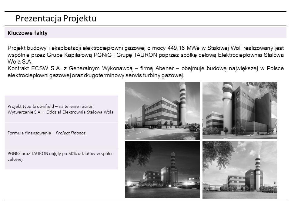 Prezentacja Projektu Lokalizacja obiektów na terenie Elektrociepłowni Stalowa Wola S.A.