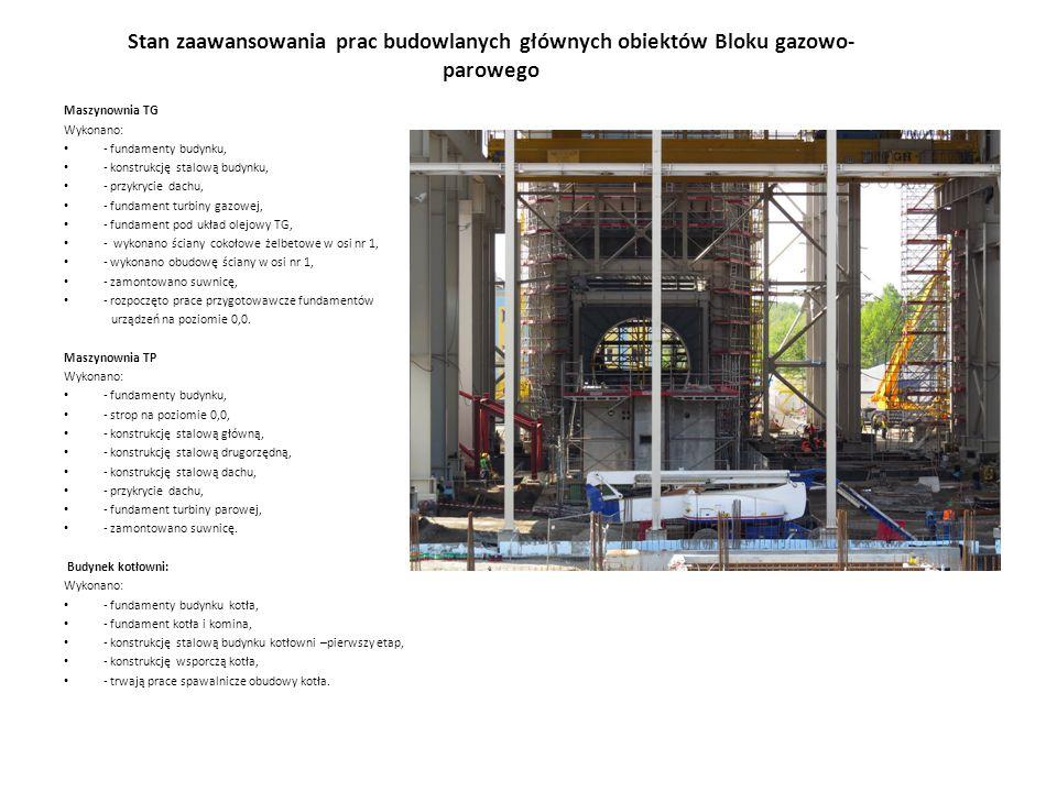 Stan zaawansowania prac budowlanych głównych obiektów Bloku gazowo- parowego Budynek elektryczny Wykonano: - fundamenty budynku, - piwnice, - wszystkie kondygnacje nadziemne, - dach budynku, - trwają prace murarskie ścian wewnętrznych.