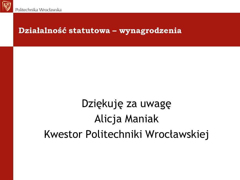 Działalność statutowa – wynagrodzenia Dziękuję za uwagę Alicja Maniak Kwestor Politechniki Wrocławskiej