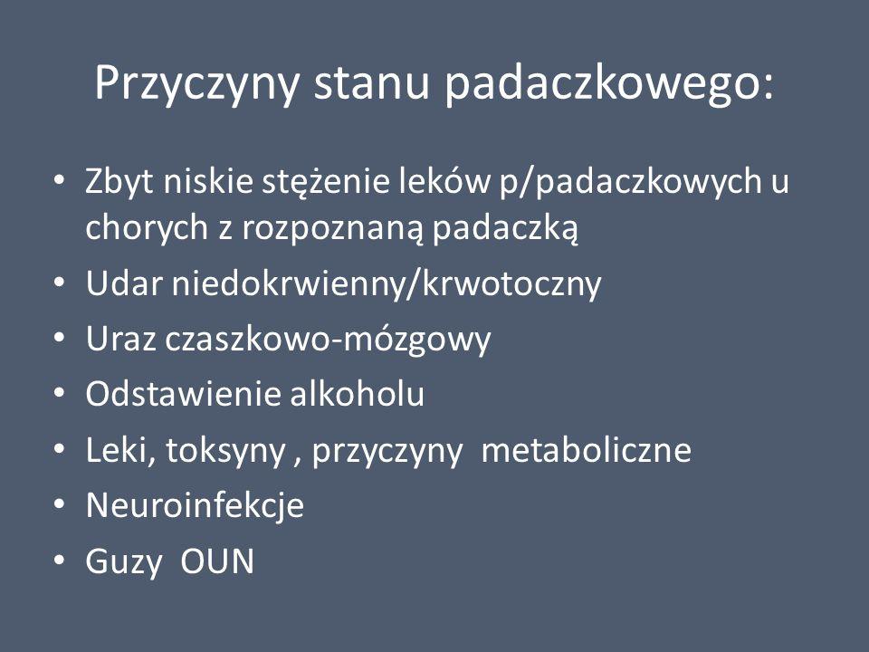 Przyczyny stanu padaczkowego: Zbyt niskie stężenie leków p/padaczkowych u chorych z rozpoznaną padaczką Udar niedokrwienny/krwotoczny Uraz czaszkowo-mózgowy Odstawienie alkoholu Leki, toksyny, przyczyny metaboliczne Neuroinfekcje Guzy OUN