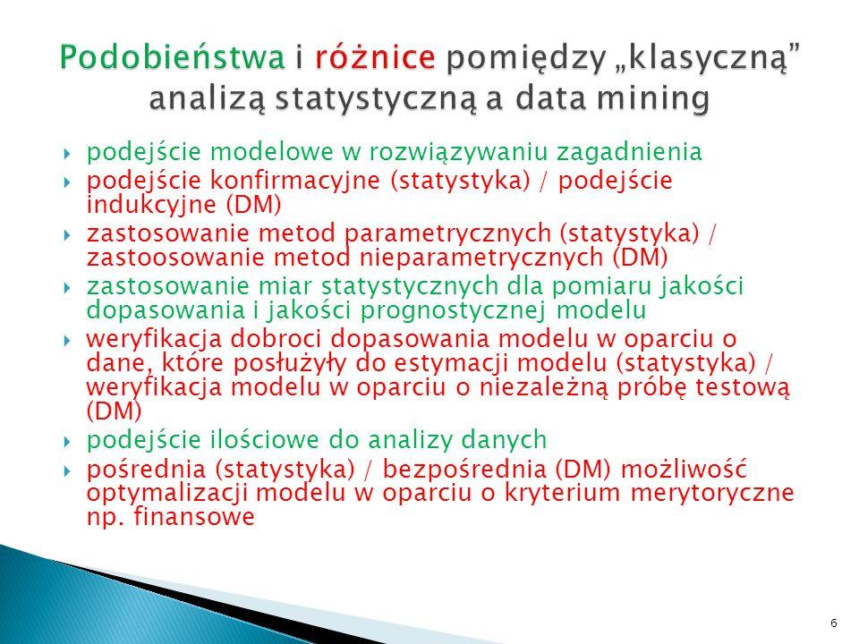  podejście modelowe w rozwiązywaniu zagadnienia  podejście konfirmacyjne (statystyka) / podejście indukcyjne (DM)  zastosowanie metod parametryczny