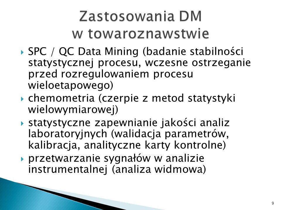  SPC / QC Data Mining (badanie stabilności statystycznej procesu, wczesne ostrzeganie przed rozregulowaniem procesu wieloetapowego)  chemometria (cz