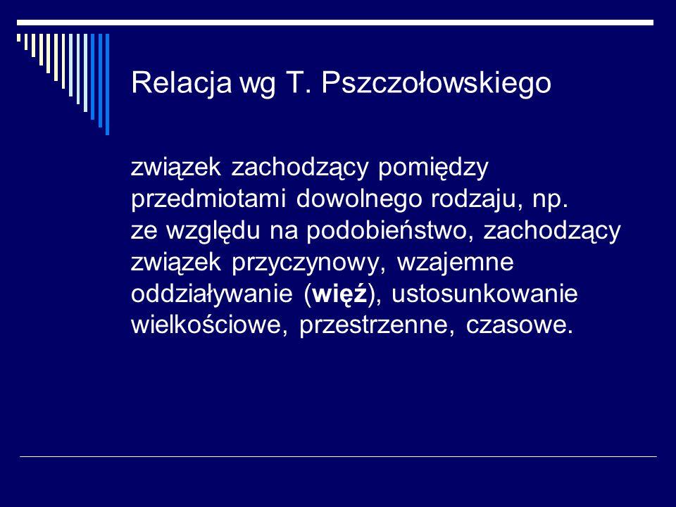Relacja wg T.Pszczołowskiego związek zachodzący pomiędzy przedmiotami dowolnego rodzaju, np.