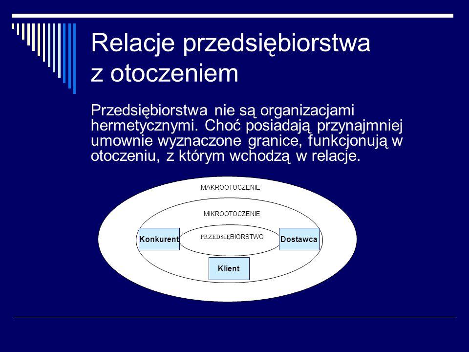 Relacje przedsiębiorstwa z otoczeniem Przedsiębiorstwa nie są organizacjami hermetycznymi.