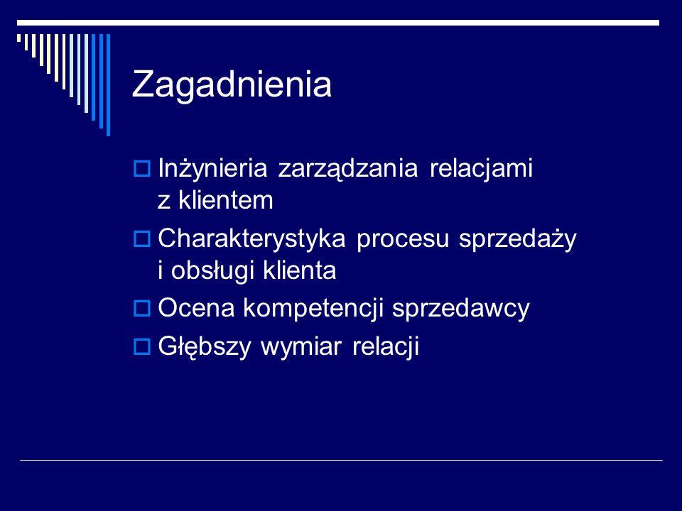 Zarządzanie wg W.