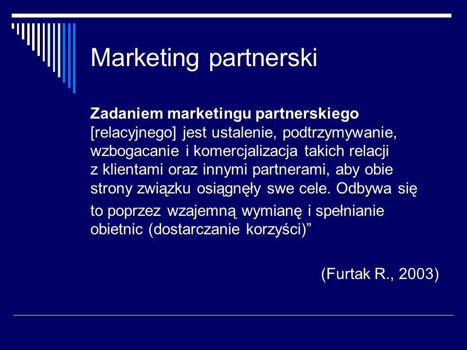 Marketing partnerski Zadaniem marketingu partnerskiego [relacyjnego] jest ustalenie, podtrzymywanie, wzbogacanie i komercjalizacja takich relacji z klientami oraz innymi partnerami, aby obie strony związku osiągnęły swe cele.