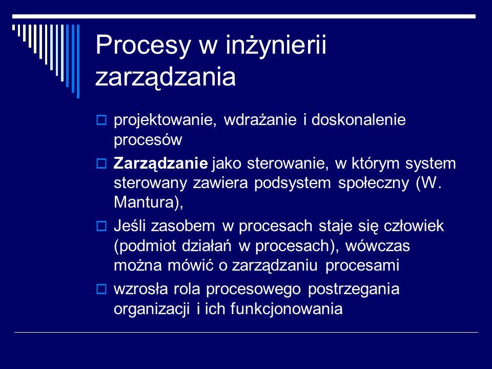 Procesy w inżynierii zarządzania  projektowanie, wdrażanie i doskonalenie procesów  Zarządzanie jako sterowanie, w którym system sterowany zawiera podsystem społeczny (W.