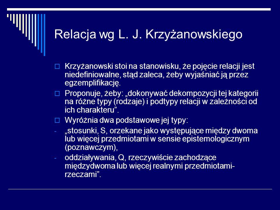 Relacja wg L.J.