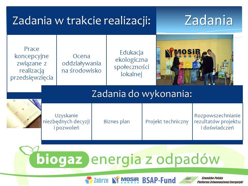 Zadania w trakcie realizacji: Prace koncepcyjne związane z realizacją przedsięwzięcia Ocena oddziaływania na środowisko Edukacja ekologiczna społeczności lokalnejZadania Zadania do wykonania: Uzyskanie niezbędnych decyzji i pozwoleń Biznes planProjekt techniczny Rozpowszechnianie rezultatów projektu i doświadczeń