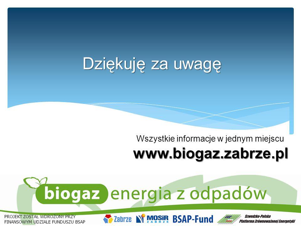 PROJEKT ZOSTAŁ WDROŻONY PRZY FINANSOWYM UDZIALE FUNDUSZU BSAP Wszystkie informacje w jednym miejscuwww.biogaz.zabrze.pl Dziękuję za uwagę
