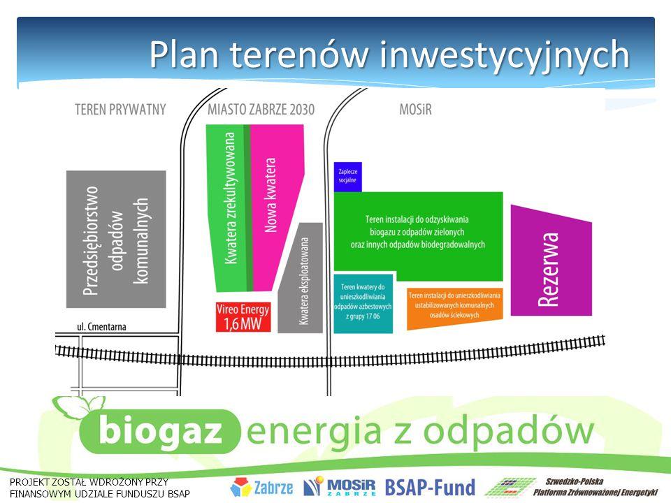 Plan terenów inwestycyjnych PROJEKT ZOSTAŁ WDROŻONY PRZY FINANSOWYM UDZIALE FUNDUSZU BSAP Rola MOSiR w systemie gospodarowania odpadami komunalnymi: Składowisko/umieszkodliwianie Innowacyjne technologie - BIOGAZOWNIA