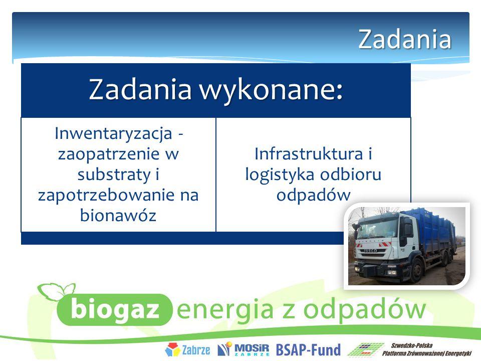 Zadania wykonane: Inwentaryzacja - zaopatrzenie w substraty i zapotrzebowanie na bionawóz Infrastruktura i logistyka odbioru odpadówZadania