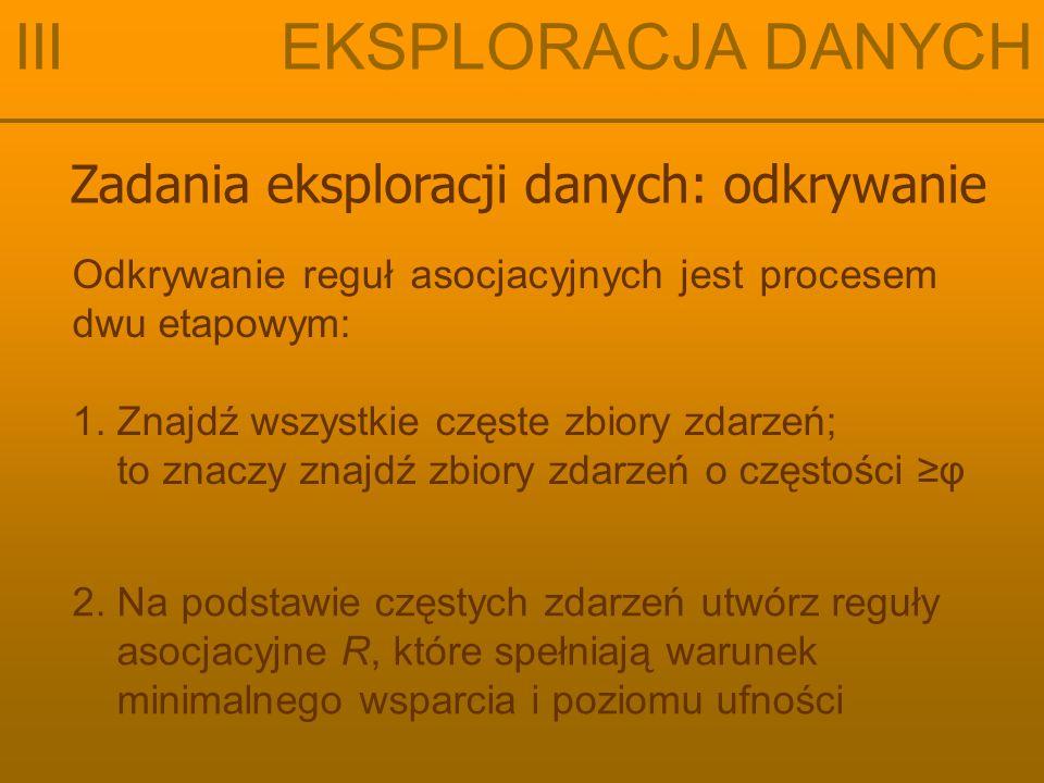 Zadania eksploracji danych: odkrywanie III EKSPLORACJA DANYCH Odkrywanie reguł asocjacyjnych jest procesem dwu etapowym: 1.