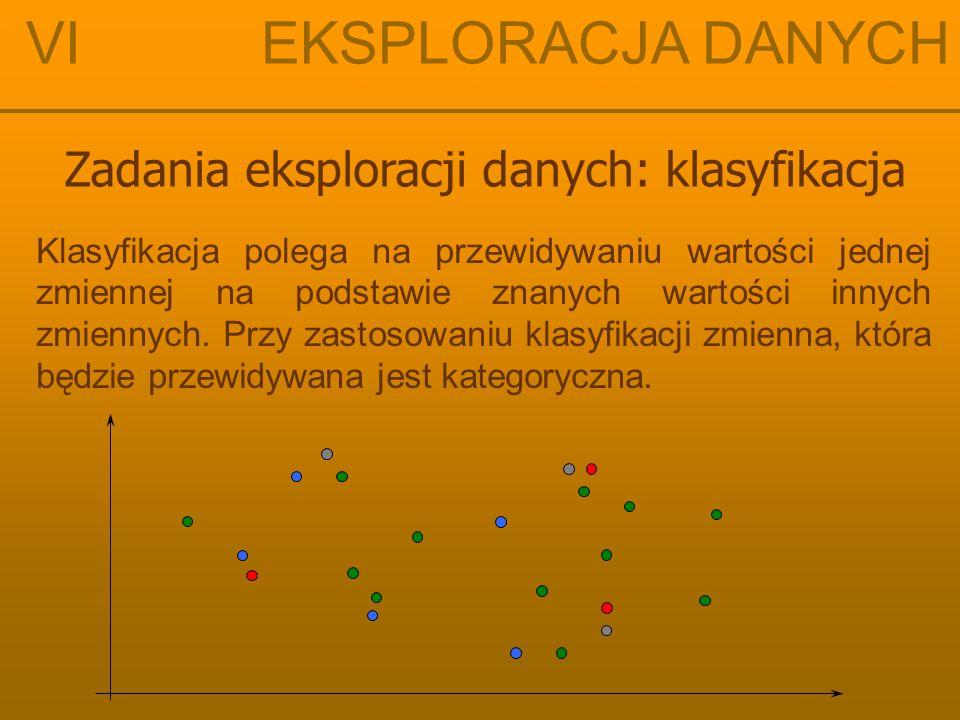 VI EKSPLORACJA DANYCH Zadania eksploracji danych: klasyfikacja Klasyfikacja polega na przewidywaniu wartości jednej zmiennej na podstawie znanych wart
