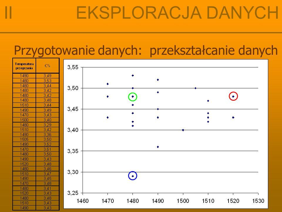 VI EKSPLORACJA DANYCH Zadania eksploracji danych: klasyfikacja normalizacja min - max standaryzacja X* = X - X min / X max - X min X* = X - X śr /  ( X)