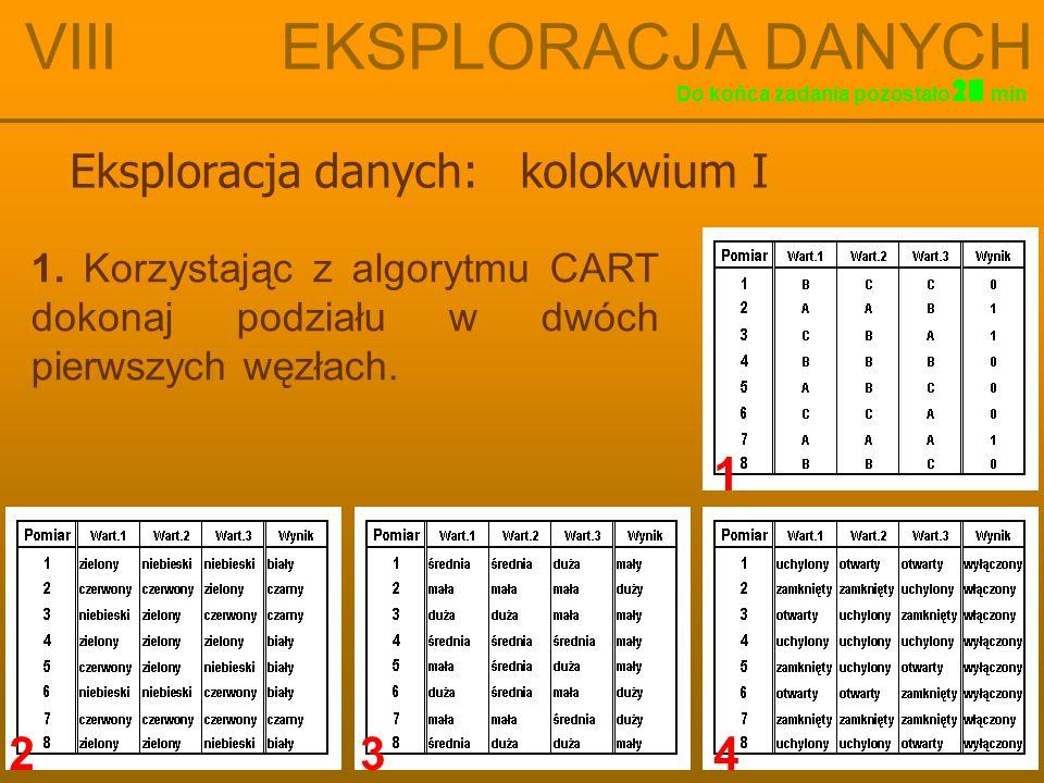 Eksploracja danych: kolokwium I 1.