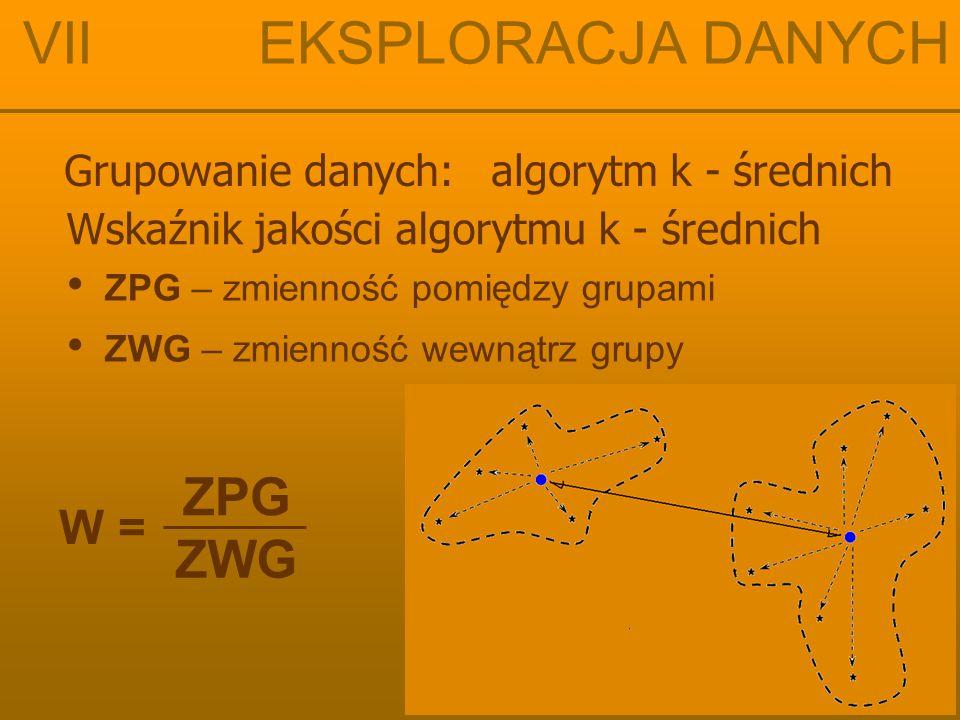 Grupowanie danych: algorytm k - średnich VII EKSPLORACJA DANYCH Wskaźnik jakości algorytmu k - średnich ZPG – zmienność pomiędzy grupami ZWG – zmienność wewnątrz grupy W = ZPG ZWG