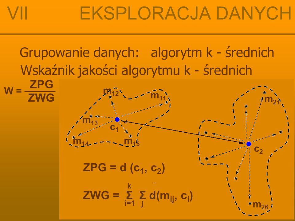 Grupowanie danych: algorytm k - średnich VII EKSPLORACJA DANYCH Wskaźnik jakości algorytmu k - średnich W = ZPG ZWG c1c1 c2c2 ZPG = d (c 1, c 2 ) ZWG = Σ Σ d(m ij, c i ) i=1 j k m 15 m 14 m 13 m 12 m 11 m 21 m 26