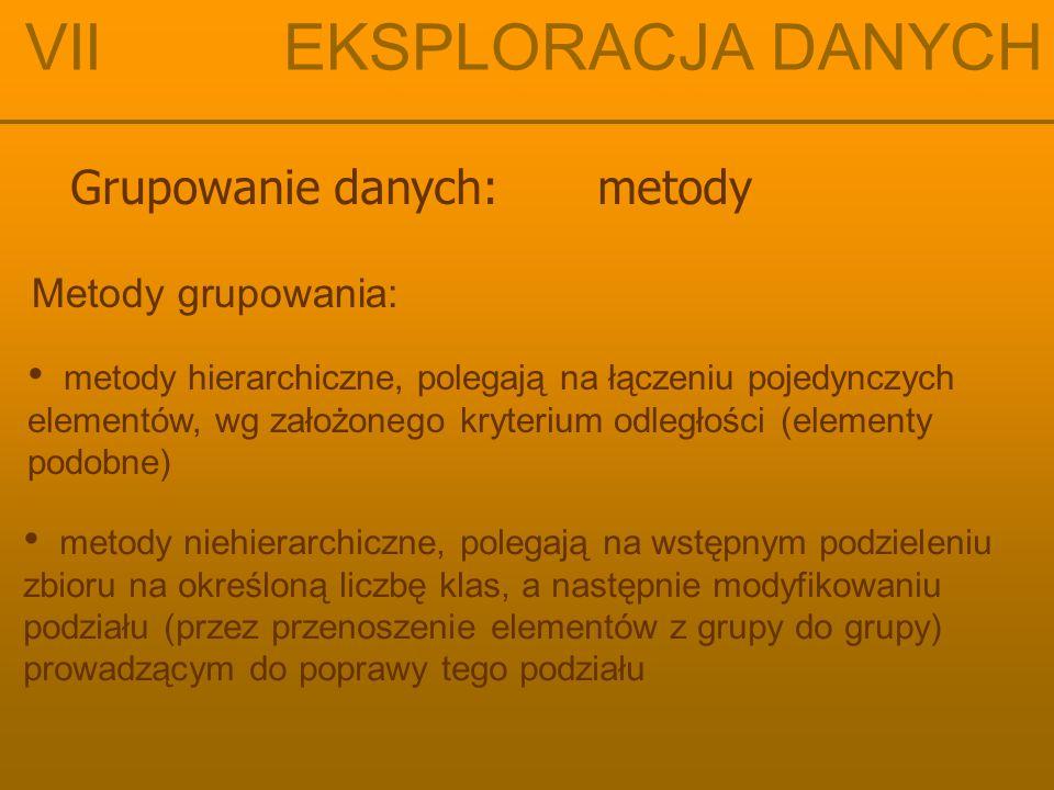 Grupowanie danych: definicja i cel VII EKSPLORACJA DANYCH