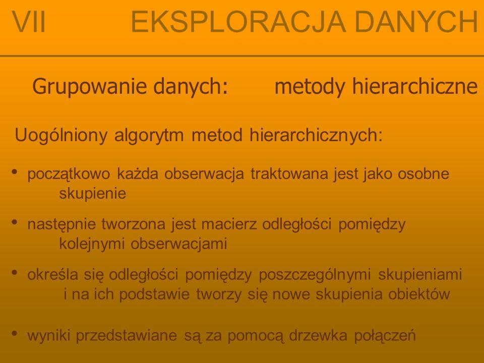 Grupowanie danych: zastosowanie VII EKSPLORACJA DANYCH