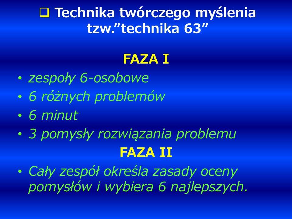 """ Technika twórczego myślenia tzw.""""technika 63"""" FAZA I zespoły 6-osobowe 6 różnych problemów 6 minut 3 pomysły rozwiązania problemu FAZA II Cały zespó"""
