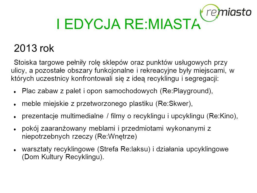 WNIOSKI Duże zainteresowanie formułą: – inspiracja zarówno samorządów lokalnych w kontekście zielonych zamówień publicznych jak i mieszkańców – oddźwięk medialny – temat chętnie pokazywany (relacja TVN24 na żywo, informacje newsowe radiowe: RMF FM, Radio Gdańsk, Radio Eska, Magazyn Ekologiczny Radia Gdańsk, portale newsowe: trojmiasto.pl, trojmiasto.tv, naszemiasto.pl, mmtrojmiasto, gazeta.pl, portale branżowe: ekologia.pl, odpady.net, e-odpady.com, zielonalekcja.pl, logistyka-odzysku.pl, ekohabitat.pl, alenaturalnie.pl)