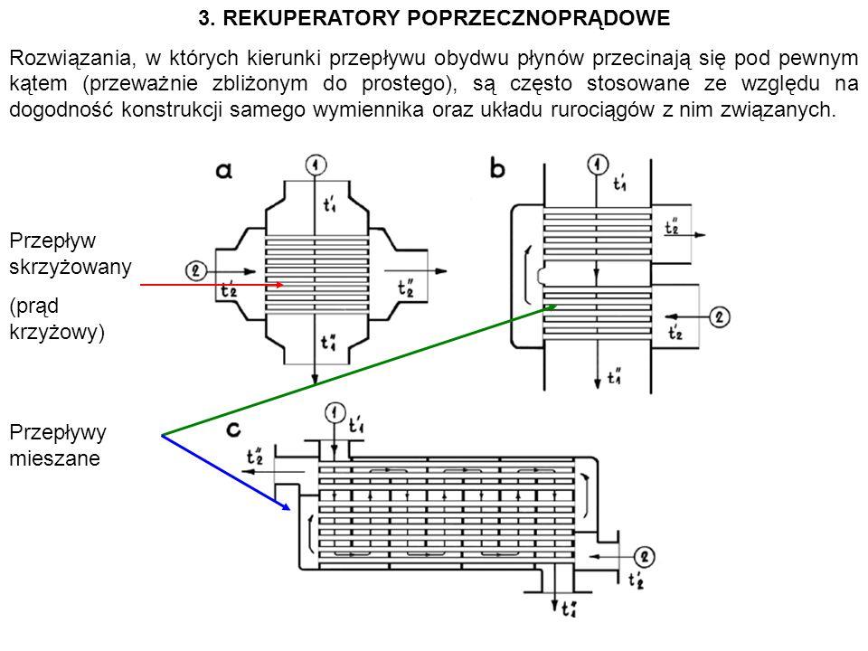 3. REKUPERATORY POPRZECZNOPRĄDOWE Rozwiązania, w których kierunki przepływu obydwu płynów przecinają się pod pewnym kątem (przeważnie zbliżonym do pro