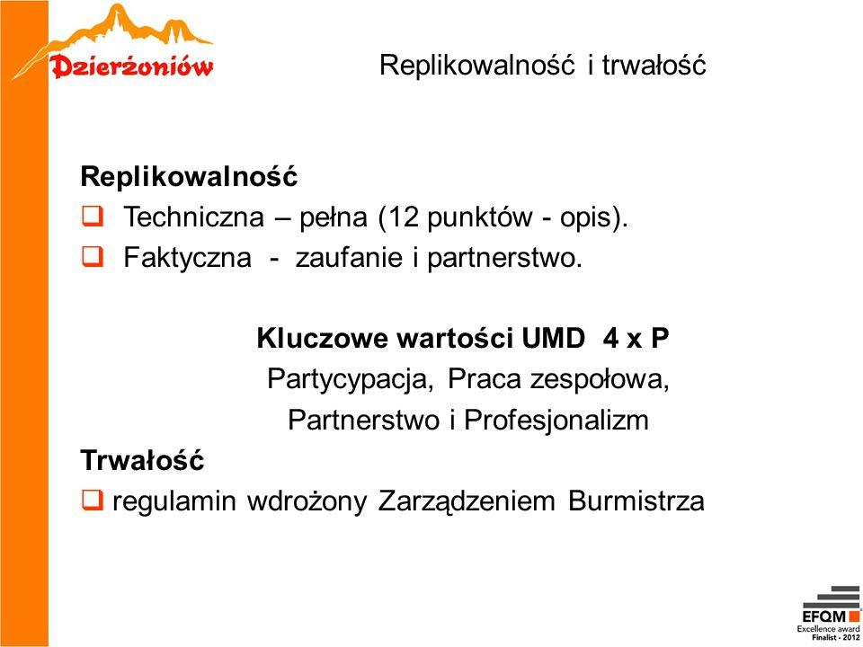 Replikowalność i trwałość Replikowalność  Techniczna – pełna (12 punktów - opis).  Faktyczna - zaufanie i partnerstwo. Kluczowe wartości UMD 4 x P P