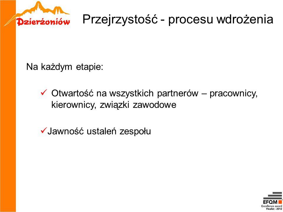 Przejrzystość - procesu wdrożenia Na każdym etapie: Otwartość na wszystkich partnerów – pracownicy, kierownicy, związki zawodowe Jawność ustaleń zespo