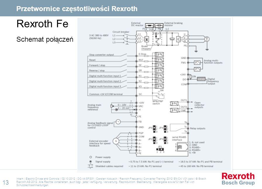 Rexroth Fe Schemat połączeń Intern | Electric Drives and Controls | 02.10.2012 | DC-IA/SFS31 | Carsten Kobusch | Rexroth Frequency Converter Training
