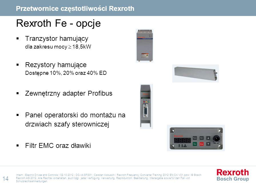 Rexroth Fe - opcje  Tranzystor hamujący dla zakresu mocy  18,5kW  Rezystory hamujące Dostępne 10%, 20% oraz 40% ED  Zewnętrzny adapter Profibus 