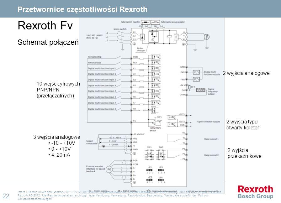 Rexroth Fv Schemat połączeń 10 wejść cyfrowych PNP/NPN (przełączalnych) 3 wejścia analogowe -10 - +10V 0 - +10V 4..20mA 2 wyjścia przekaźnikowe 2 wyjś