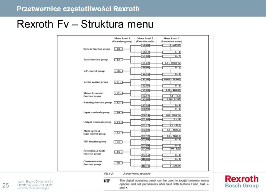 Rexroth Fv – Struktura menu Intern | Electric Drives and Controls | 02.10.2012 | DC-IA/SFS31 | Carsten Kobusch | Rexroth Frequency Converter Training