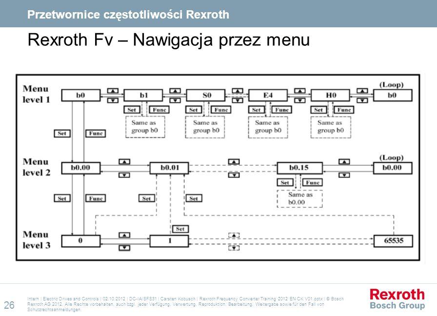 Rexroth Fv – Nawigacja przez menu Intern | Electric Drives and Controls | 02.10.2012 | DC-IA/SFS31 | Carsten Kobusch | Rexroth Frequency Converter Tra