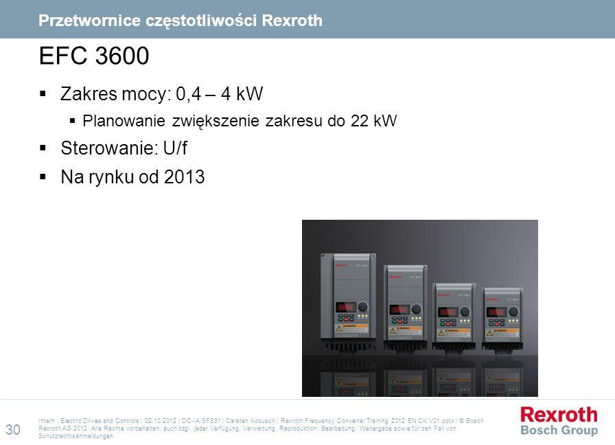 EFC 3600  Zakres mocy: 0,4 – 4 kW  Planowanie zwiększenie zakresu do 22 kW  Sterowanie: U/f  Na rynku od 2013 Intern | Electric Drives and Control