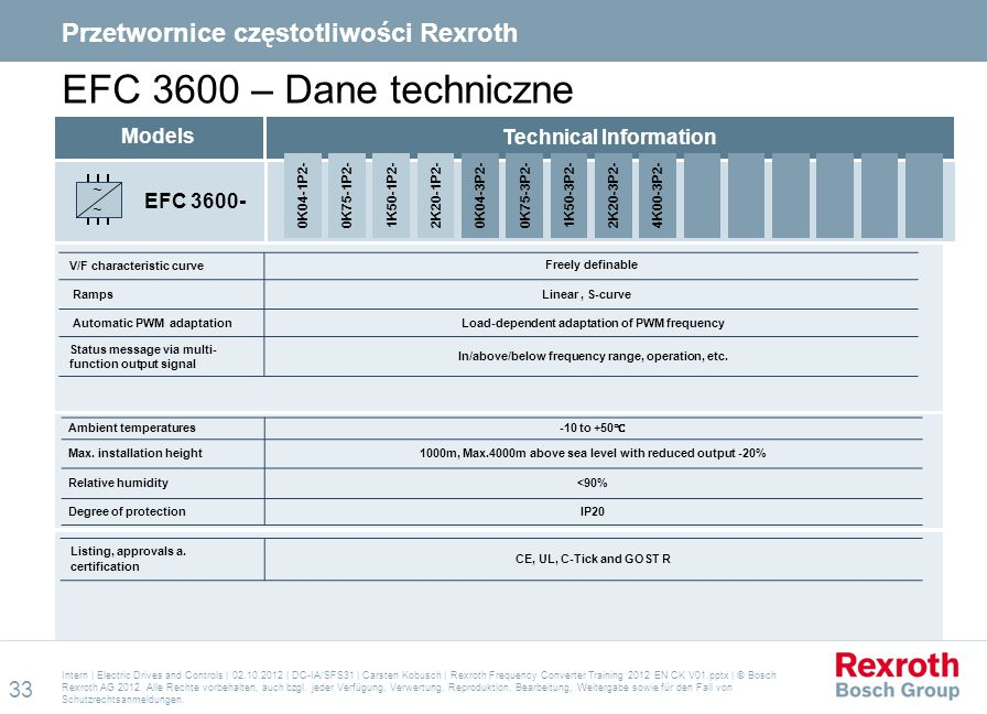 EFC 3600 – Dane techniczne Intern | Electric Drives and Controls | 02.10.2012 | DC-IA/SFS31 | Carsten Kobusch | Rexroth Frequency Converter Training 2