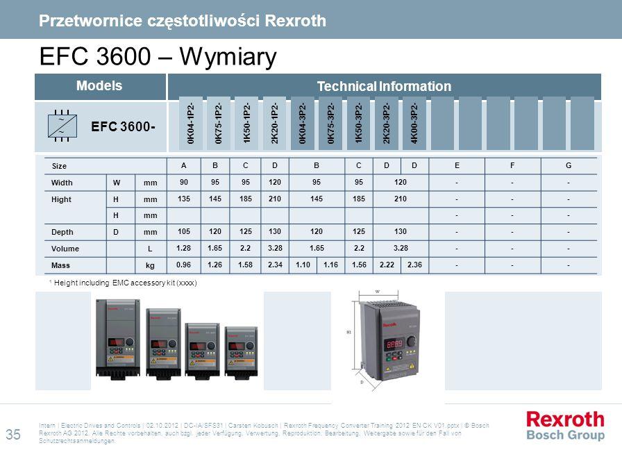 EFC 3600 – Wymiary Intern | Electric Drives and Controls | 02.10.2012 | DC-IA/SFS31 | Carsten Kobusch | Rexroth Frequency Converter Training 2012 EN C