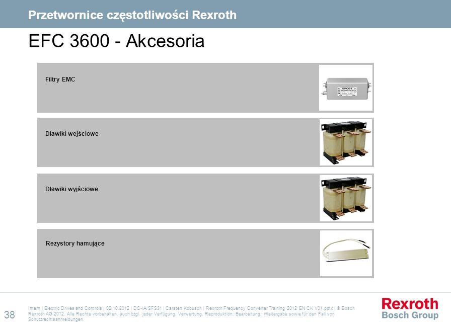 EFC 3600 - Akcesoria Intern | Electric Drives and Controls | 02.10.2012 | DC-IA/SFS31 | Carsten Kobusch | Rexroth Frequency Converter Training 2012 EN