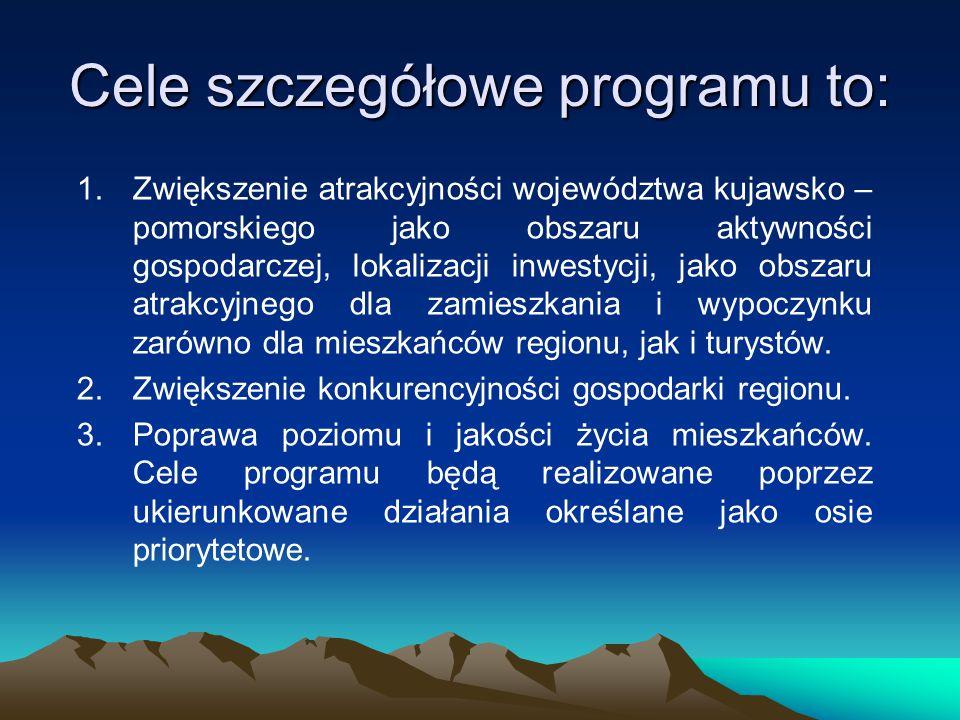 Cele szczegółowe programu to: 1.Zwiększenie atrakcyjności województwa kujawsko – pomorskiego jako obszaru aktywności gospodarczej, lokalizacji inwesty